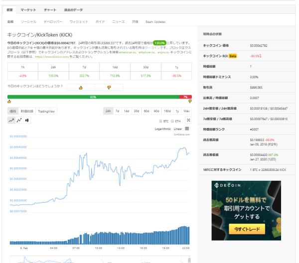 KickTokenの価格とチャート
