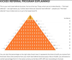 /kickex-refferal-program